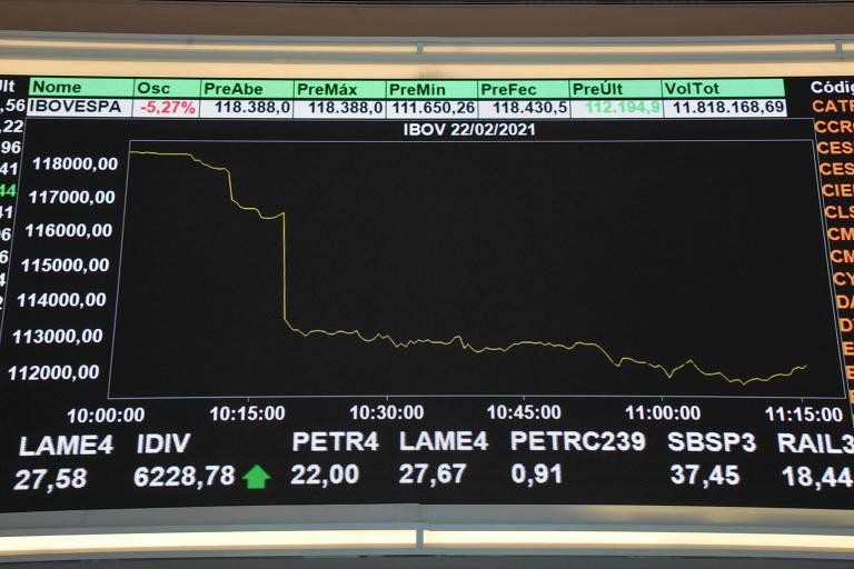 Investimento direto de estrangeiro no Brasil cai 26% em agosto