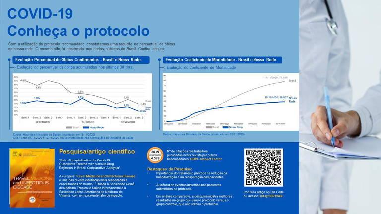 Tela inicial do sistema de registro médico da operadora de saúde Hapvida destacava supostos resultados positivos do uso de hidroxicloroquina, além de estudo feito por médicos da rede para justificar protocolo com kit Covid